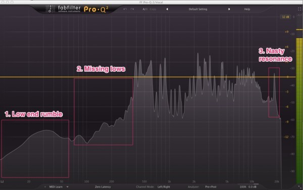 Audio spectrum analyzer: problematic vocal sound