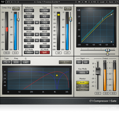 Waves C1 Compressor - Waves Audio