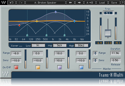 Best Waves Plugins - What Should You Buy? • RESOUNDSOUND