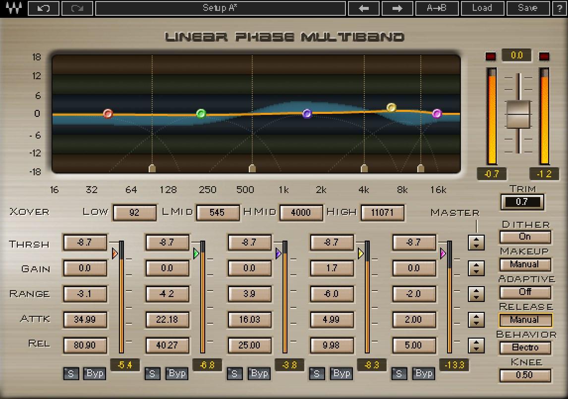 Waves Linear Phase Multiband Compressor - Best Waves Mastering Plugins
